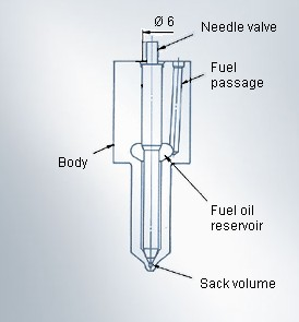 DLLA-SN type fuel ijection injector nozzle